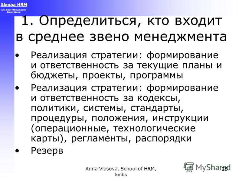 Anna Vlasova, School of HRM, kmbs 25 1. Определиться, кто входит в среднее звено менеджмента Реализация стратегии: формирование и ответственность за текущие планы и бюджеты, проекты, программы Реализация стратегии: формирование и ответственность за к