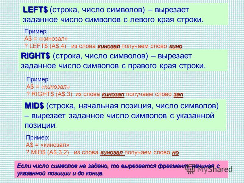 LEFT$ LEFT$ (строка, число символов) – вырезает заданное число символов с левого края строки. Пример: A$ = «кинозал» кинозал кино ? LEFT$ (A$,4) из слова кинозал получаем слово кино RIGHT$ RIGHT$ (строка, число символов) – вырезает заданное число сим
