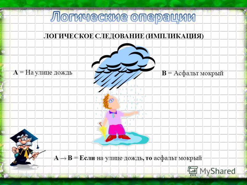 ЛОГИЧЕСКОЕ СЛЕДОВАНИЕ (ИМПЛИКАЦИЯ) А = На улице дождь В = Асфальт мокрый A B = Если на улице дождь, то асфальт мокрый