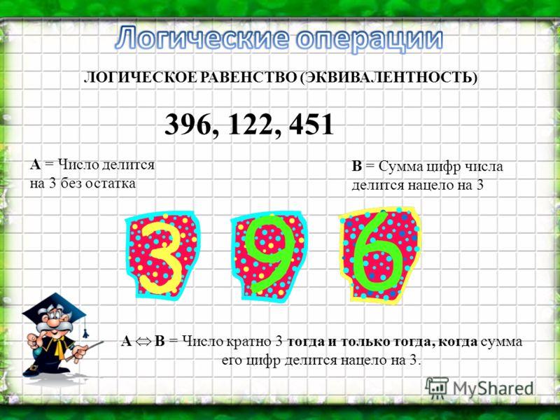 ЛОГИЧЕСКОЕ РАВЕНСТВО (ЭКВИВАЛЕНТНОСТЬ) А = Число делится на 3 без остатка В = Сумма цифр числа делится нацело на 3 A B = Число кратно 3 тогда и только тогда, когда сумма его цифр делится нацело на 3. 396, 122, 451