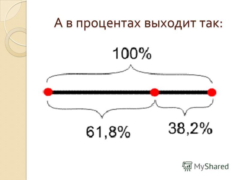 А в процентах выходит так : А в процентах выходит так :