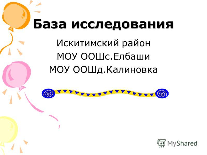 База исследования Искитимский район МОУ ООШс.Елбаши МОУ ООШд.Калиновка