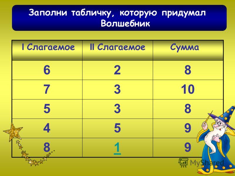 < 7 Куда катится каждый клубок? 5 4 9 7 8 5 + 3 10 - 3 9 8 6 4 + 4 Волшебные числа 7 5 4 9 7 8 = > > < > =