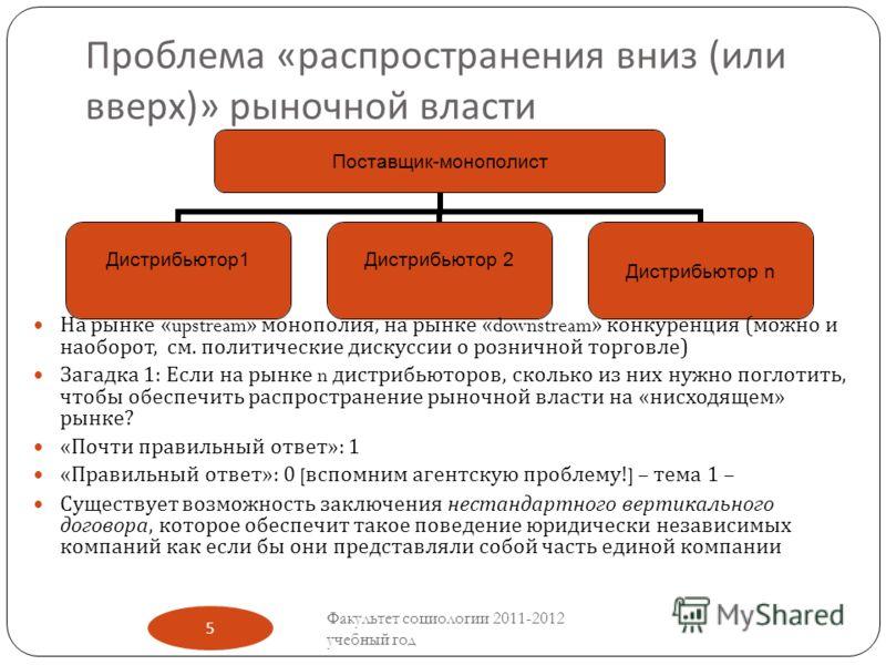 Проблема « распространения вниз ( или вверх )» рыночной власти Поставщик- монополист Дистрибьютор1 Дистрибьютор 2 Дистрибьютор n На рынке «upstream» монополия, на рынке «downstream» конкуренция ( можно и наоборот, см. политические дискуссии о розничн