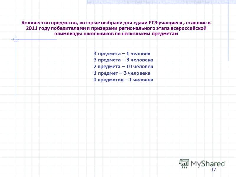 17 Количество предметов, которые выбрали для сдачи ЕГЭ учащиеся, ставшие в 2011 году победителями и призерами регионального этапа всероссийской олимпиады школьников по нескольким предметам 4 предмета – 1 человек 3 предмета – 3 человека 2 предмета – 1
