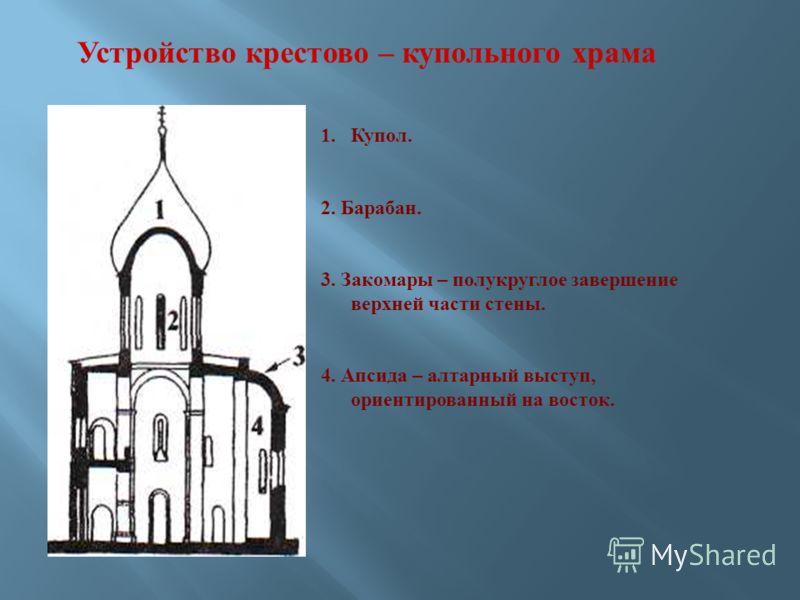 Устройство крестово – купольного храма 1.Купол. 2. Барабан. 3. Закомары – полукруглое завершение верхней части стены. 4. Апсида – алтарный выступ, ориентированный на восток.