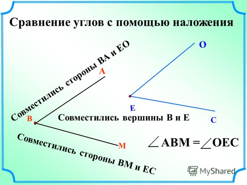Сравнение углов с помощью наложения В М А Е С О Совместились вершины В и Е Совместились стороны ВА и ЕО Совместились стороны ВМ и ЕС АВМ = ОЕС