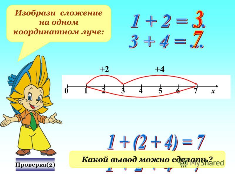Изобрази сложение на одном координатном луче: Проверка(2) 0 1 2 3 4 5 6 7 х +4 +2 Какой вывод можно сделать?