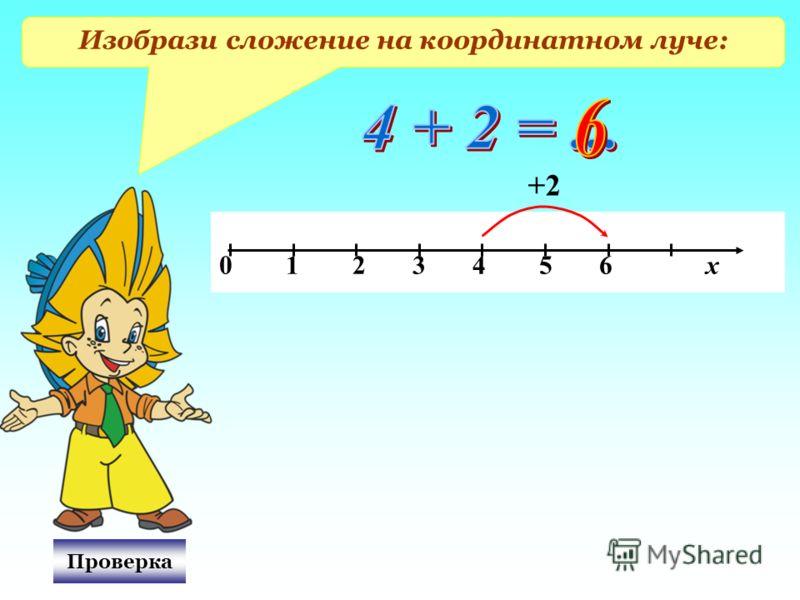 Изобрази сложение на координатном луче: 0 1 2 3 4 5 6 х +2 Проверка