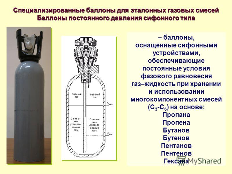 – баллоны, оснащенные сифонными устройствами, обеспечивающие постоянные условия фазового равновесия газ–жидкость при хранении и использовании многокомпонентных смесей (С 3 -С 6 ) на основе: Пропана Пропена Бутанов Бутенов Пентанов Пентенов Гексана Сп