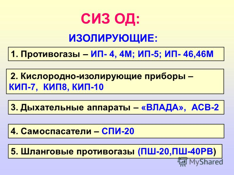 ИЗОЛИРУЮЩИЕ: 1. Противогазы – ИП- 4, 4М; ИП-5; ИП- 46,46М 2. Кислородно-изолирующие приборы – КИП-7, КИП8, КИП-10 3. Дыхательные аппараты – «ВЛАДА», АСВ-2 4. Самоспасатели – СПИ-20 5. Шланговые противогазы (ПШ-20,ПШ-40РВ) СИЗ ОД: