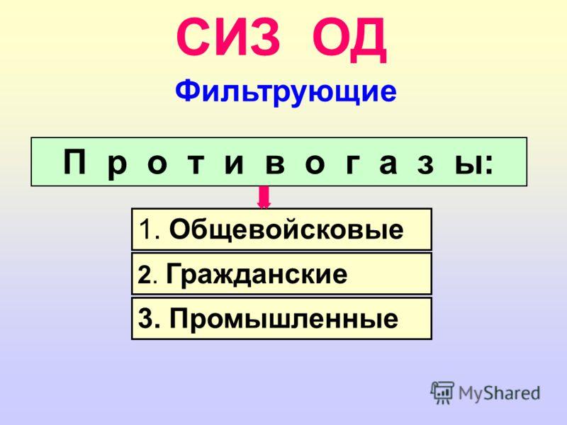 СИЗ ОД 1. Общевойсковые 2. Гражданские 3. Промышленные П р о т и в о г а з ы: Фильтрующие