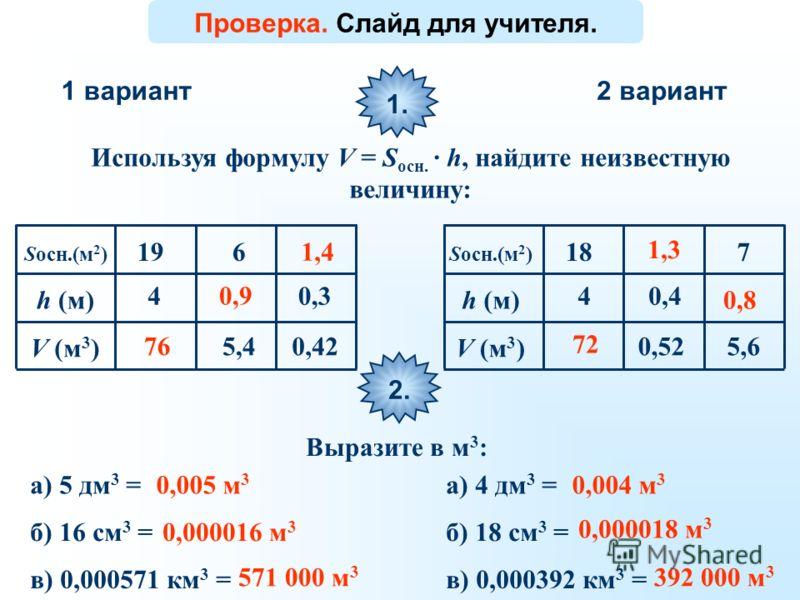 1 вариант2 вариант Используя формулу V = S осн. · h, найдите неизвестную величину: 1. Sосн.(м 2 ) h (м) V (м 3 ) 4 19 5,4 6 0,42 0,3 76 72 0,9 1,3 1,4 0,8 Проверка. Слайд для учителя. 4 18 0,52 0,4 5,6 7 Sосн.(м 2 ) h (м) V (м 3 ) 2.2. Выразите в м 3