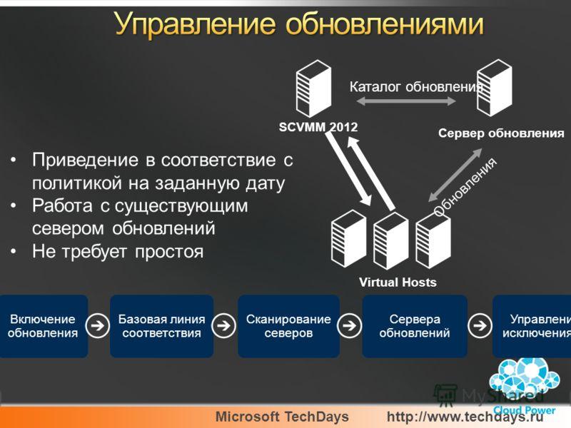 Microsoft TechDayshttp://www.techdays.ru Включение обновления Базовая линия соответствия Сканирование северов Сервера обновлений Управление исключениями SCVMM 2012 Сервер обновления Обновления Каталог обновления Приведение в соответствие с политикой