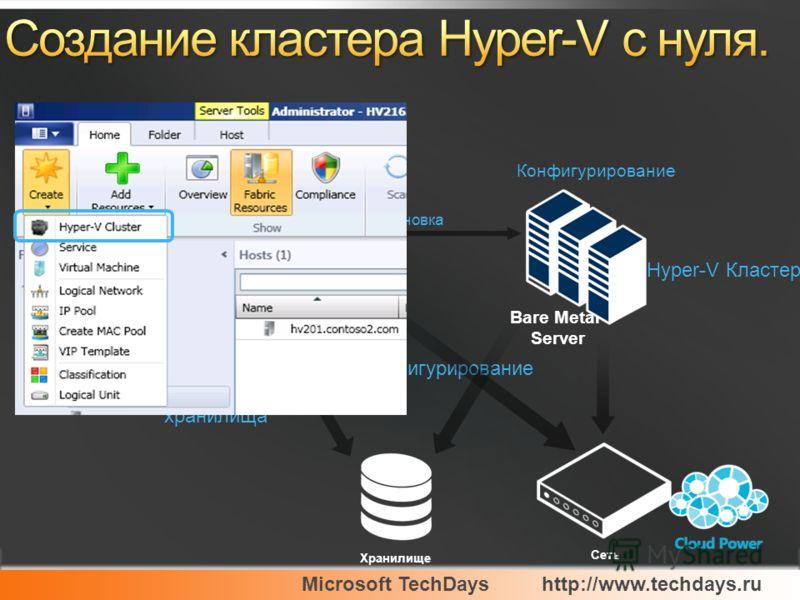Hyper-V Кластер Bare Metal Server VMM Сервер Конфигурирование хранилища Конфигурирование сети Конфигурирование Установка Хранилище Сеть