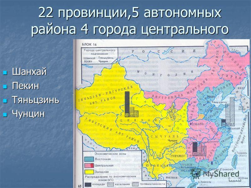 22 провинции,5 автономных района 4 города центрального подчинения: Шанхай Шанхай Пекин Пекин Тяньцзинь Тяньцзинь Чунцин Чунцин -