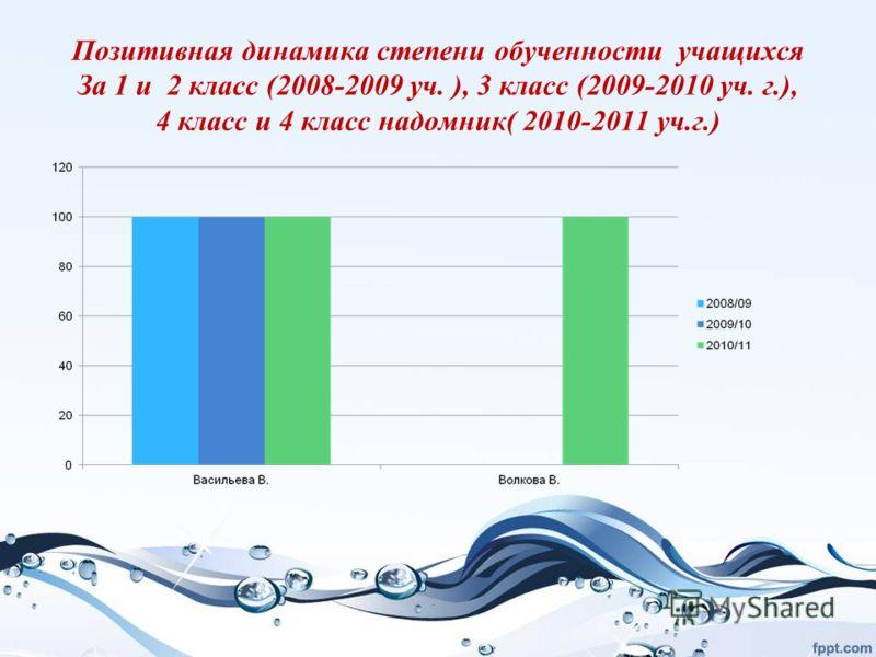 Позитивная динамика степени обученности учащихся За 1 и 2 класс (2008-2009 уч. ), 3 класс (2009-2010 уч. г.), 4 класс и 4 класс надомник( 2010-2011 уч.г.)