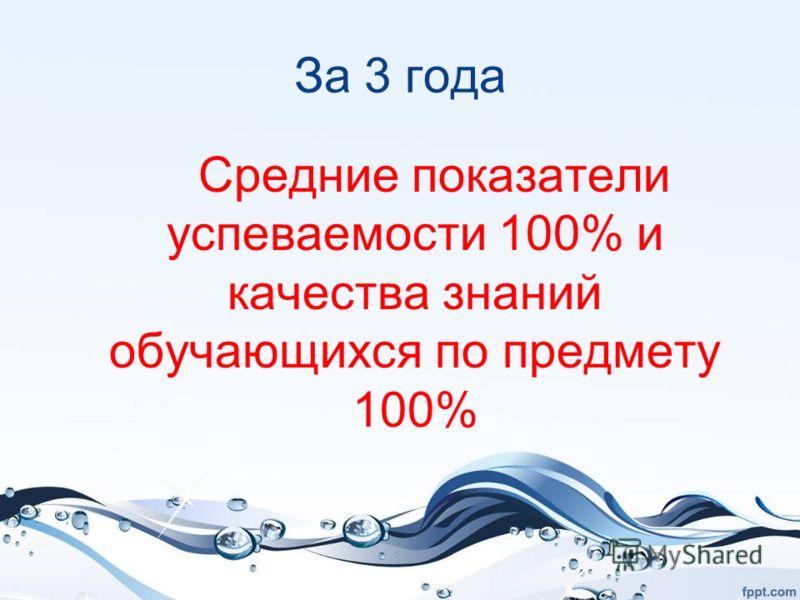 За 3 года Средние показатели успеваемости 100% и качества знаний обучающихся по предмету 100%