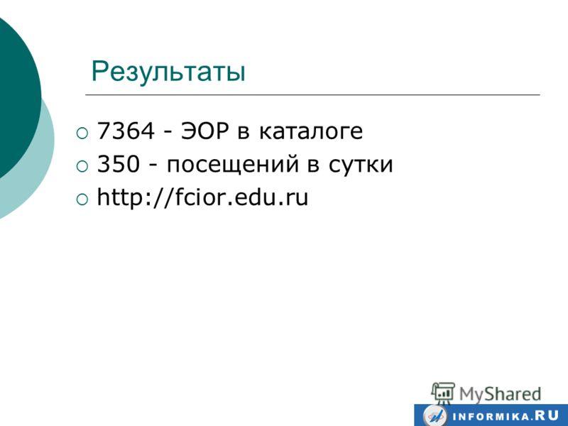 Результаты 7364 - ЭОР в каталоге 350 - посещений в сутки http://fcior.edu.ru