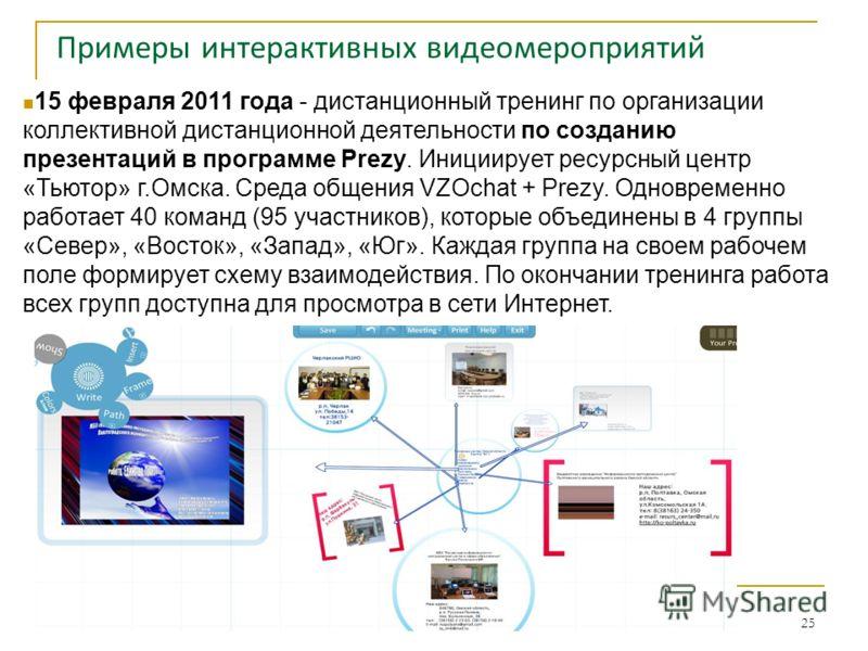 Примеры интерактивных видеомероприятий 15 февраля 2011 года - дистанционный тренинг по организации коллективной дистанционной деятельности по созданию презентаций в программе Prezy. Инициирует ресурсный центр «Тьютор» г.Омска. Среда общения VZOchat +