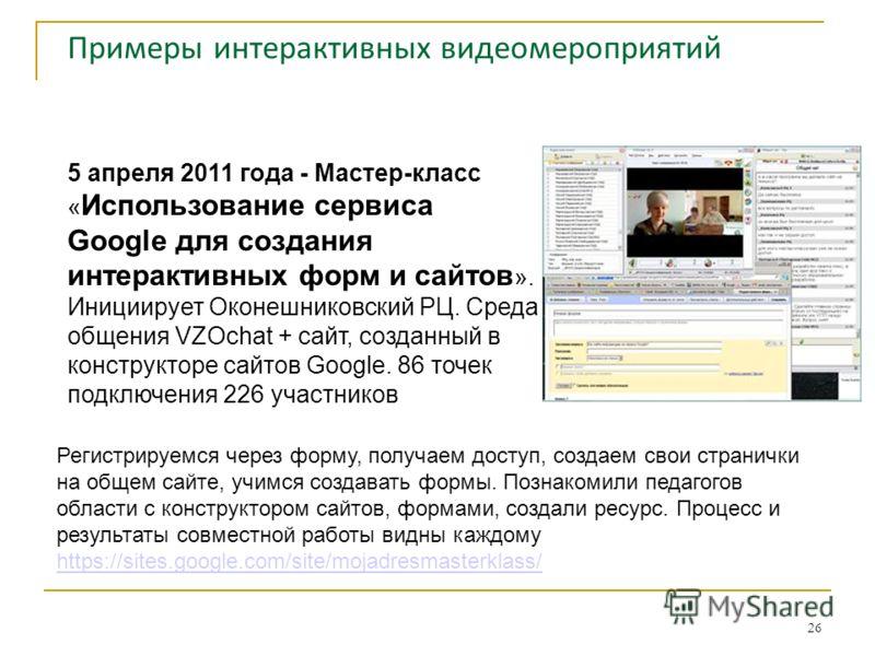 Примеры интерактивных видеомероприятий 5 апреля 2011 года - Мастер-класс « Использование сервиса Google для создания интерактивных форм и сайтов ». Инициирует Оконешниковский РЦ. Среда общения VZOchat + сайт, созданный в конструкторе сайтов Google. 8