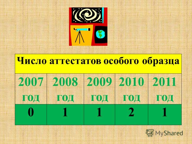 Число аттестатов особого образца 2007 год 2008 год 2009 год 2010 год 2011 год 01121