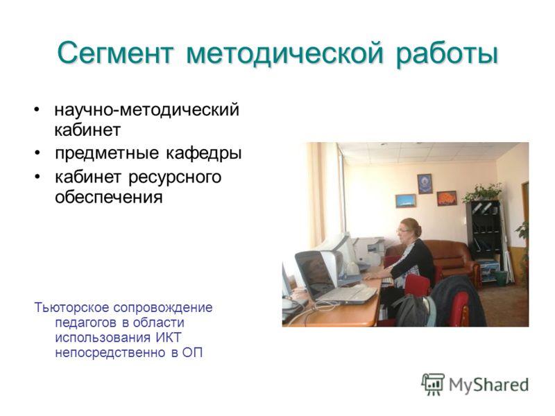 Сегмент методической работы научно-методический кабинет кабинет ресурсного обеспечения предметные кафедры Тьюторское сопровождение педагогов в области использования ИКТ непосредственно в ОП