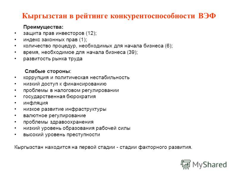 Кыргызстан в рейтинге конкурентоспособности ВЭФ Преимущества: защита прав инвесторов (12); индекс законных прав (1); количество процедур, необходимых для начала бизнеса (6); время, необходимое для начала бизнеса (39); развитость рынка труда Слабые ст