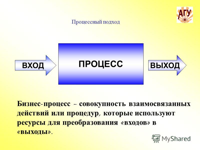 Процессный подход Процессный подход Бизнес - процесс – совокупность взаимосвязанных действий или процедур, которые используют ресурсы для преобразования « входов » в « выходы ». ПРОЦЕСС ВХОДВЫХОД
