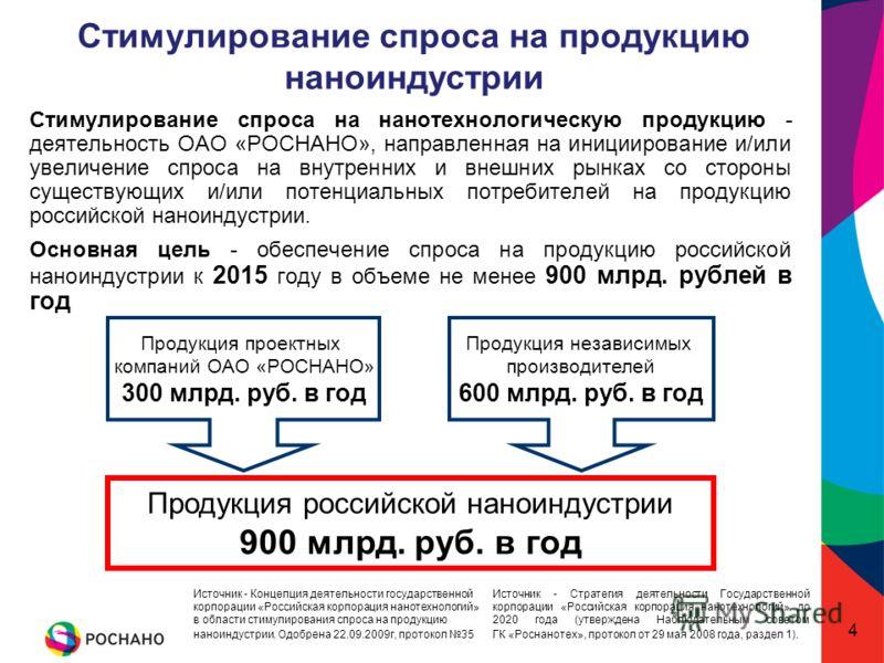 Основная цель - обеспечение спроса на продукцию российской наноиндустрии к 2015 году в объеме не менее 900 млрд. рублей в год Продукция проектных компаний ОАО «РОСНАНО» 300 млрд. руб. в год Продукция независимых производителей 600 млрд. руб. в год Пр