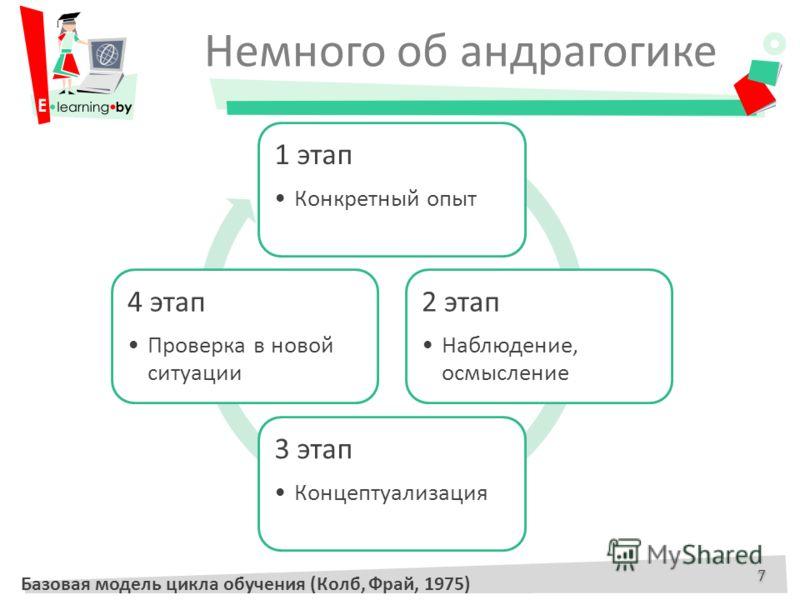 Немного об андрагогике 1 этап Конкретный опыт 2 этап Наблюдение, осмысление 3 этап Концептуализация 4 этап Проверка в новой ситуации 7 7 Базовая модель цикла обучения (Колб, Фрай, 1975)