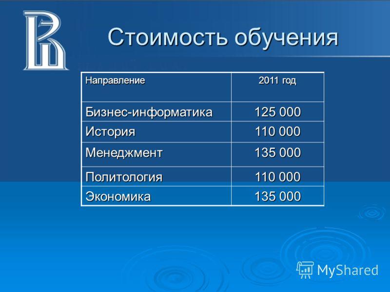 Стоимость обучения Направление 2011 год Бизнес-информатика 125 000 История 110 000 Менеджмент 135 000 Политология 110 000 Экономика 135 000