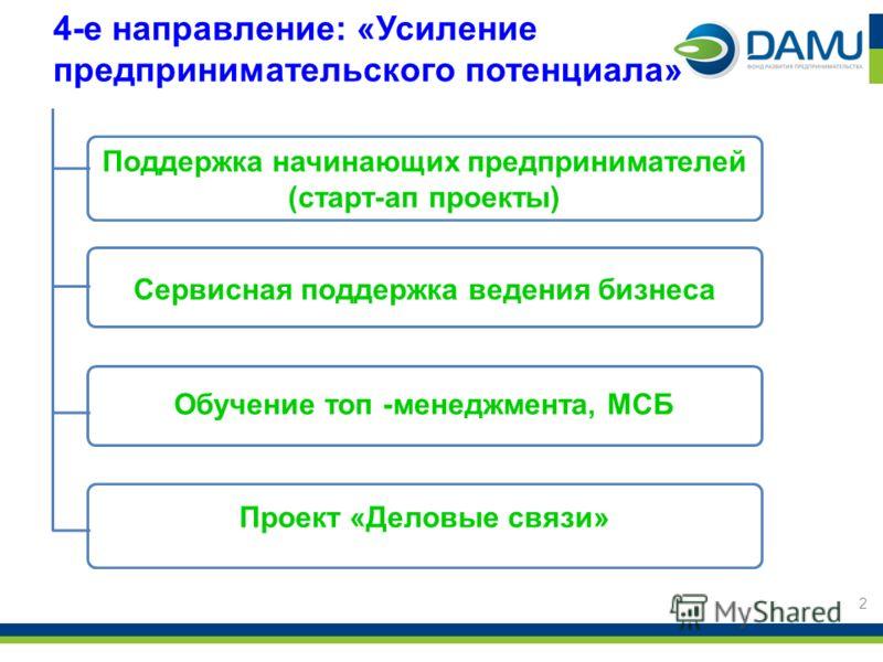 4-е направление: «Усиление предпринимательского потенциала» 2 Поддержка начинающих предпринимателей (старт-ап проекты) Сервисная поддержка ведения бизнеса Обучение топ -менеджмента, МСБ Проект «Деловые связи»