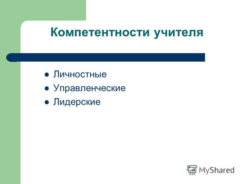 Компетентности учителя Личностные Управленческие Лидерские