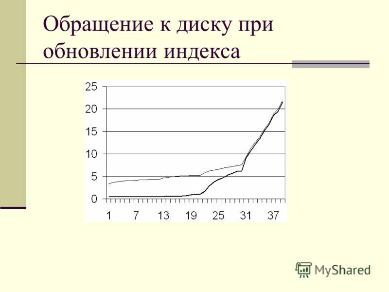 Обращение к диску при обновлении индекса