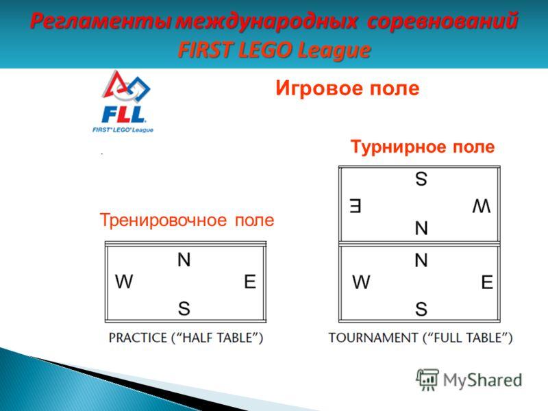 Игровое поле Тренировочное поле Турнирное поле Регламенты международных соревнований FIRST LEGO League