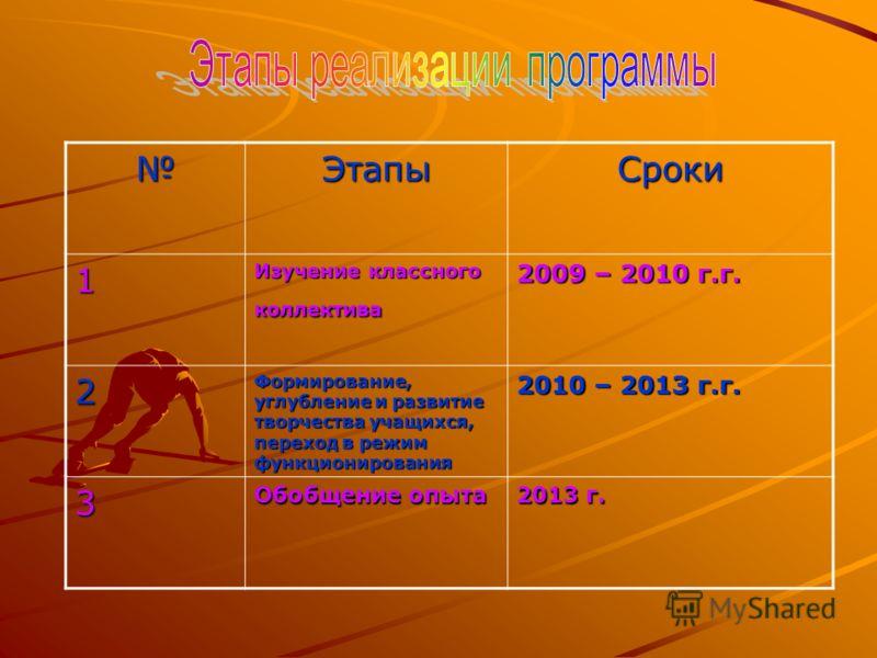 ЭтапыСроки1 Изучение классного коллектива 2009 – 2010 г.г. 2 Формирование, углубление и развитие творчества учащихся, переход в режим функционирования 2010 – 2013 г.г. 3 Обобщение опыта 2013 г.