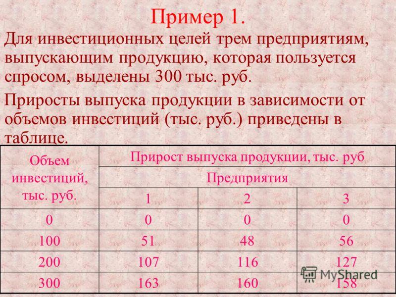 Пример 1. Для инвестиционных целей трем предприятиям, выпускающим продукцию, которая пользуется спросом, выделены 300 тыс. руб. Приросты выпуска продукции в зависимости от объемов инвестиций (тыс. руб.) приведены в таблице. Объем инвестиций, тыс. руб