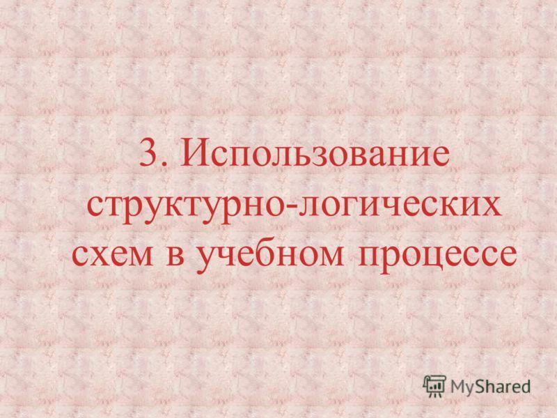 3. Использование структурно-логических схем в учебном процессе
