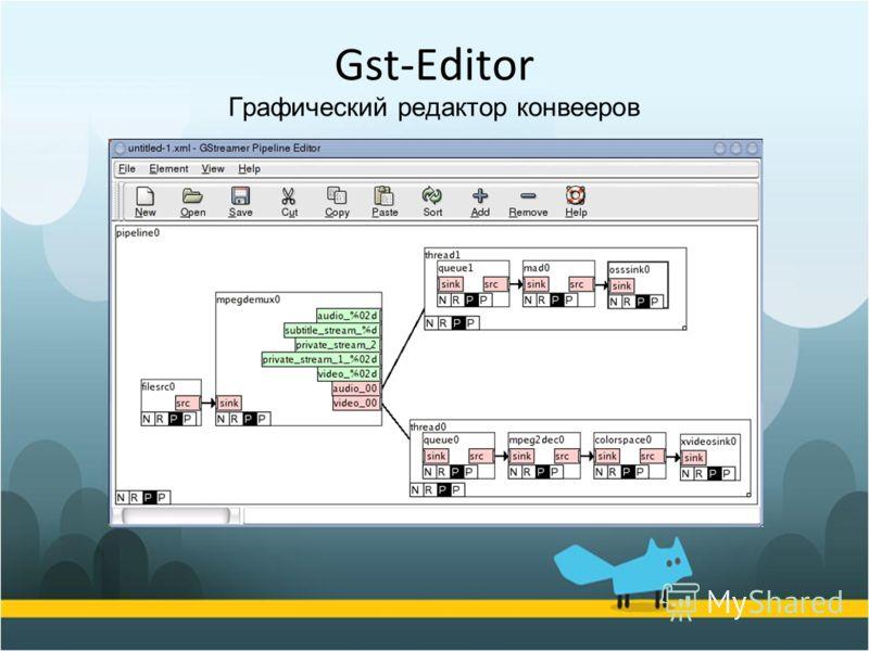 Gst-Editor Графический редактор конвееров