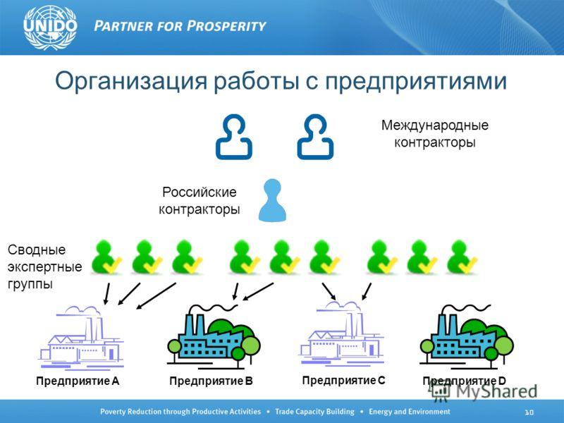 10 Организация работы с предприятиями Предприятие AПредприятие B Предприятие C Предприятие D Сводные экспертные группы Российские контракторы Международные контракторы