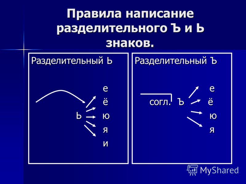 Правила написание разделительного Ъ и Ь знаков. Разделительный Ь е ё Ь ю Ь ю я и Разделительный Ъ е согл. Ъ ё согл. Ъ ё ю я