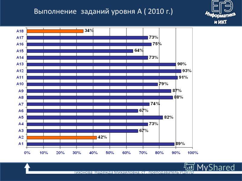 Выполнение заданий уровня А ( 2010 г.) Тихонова Надежда Михайловна, ст. преподаватель РЦИТО