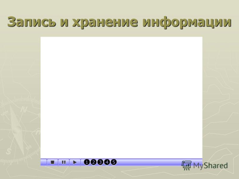 Запись и хранение информации