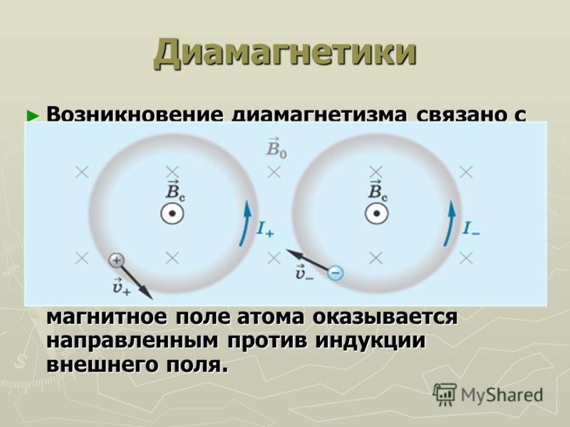 Диамагнетики Возникновение диамагнетизма связано с действием силы Лоренца на электронные орбиты. Возникновение диамагнетизма связано с действием силы