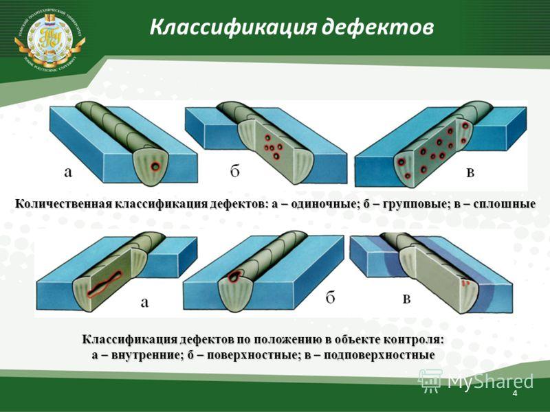 4 Классификация дефектов Классификация дефектов по положению в объекте контроля: а – внутренние; б – поверхностные; в – подповерхностные Количественная классификация дефектов: а – одиночные; б – групповые; в – сплошные