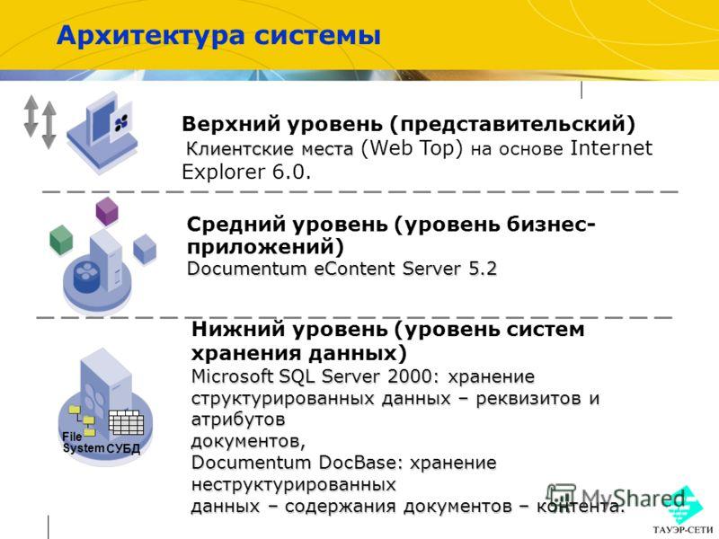 Нижний уровень (уровень систем хранения данных) Microsoft SQL Server 2000: хранение структурированных данных – реквизитов и атрибутов документов, Documentum DocBase: хранение неструктурированных данных – содержания документов – контента. Верхний уров