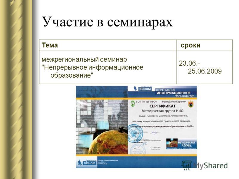 Участие в семинарах Тема сроки межрегиональный семинар Непрерывное информационное образование 23.06.- 25.06.2009