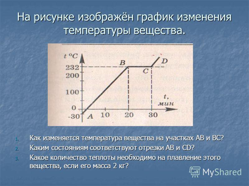 На рисунке изображён график изменения температуры вещества. 1. Как изменяется температура вещества на участках АВ и ВС? 2. Каким состояниям соответствуют отрезки АВ и CD? 3. Какое количество теплоты необходимо на плавление этого вещества, если его ма