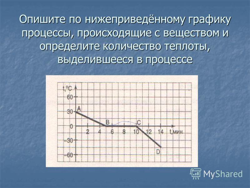 Опишите по нижеприведённому графику процессы, происходящие с веществом и определите количество теплоты, выделившееся в процессе